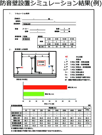 防音壁シミュレーション結果_例