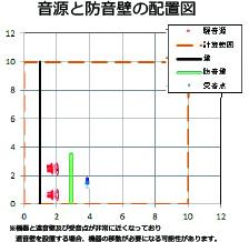 音源と防音壁の配置図_縦